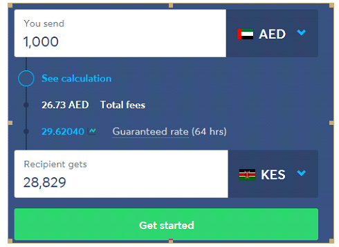 TRANSFERWISE MONEY TRANSFER TO KENYA FROM UAE