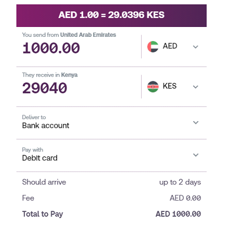 free money transfer to kenya from UAE