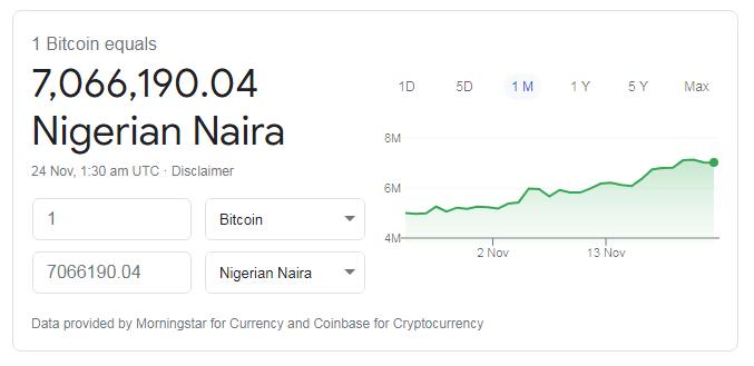 bitcoin remittance to nigeria