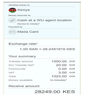 Western Union money transfer to Kenya from Saudi Arabia